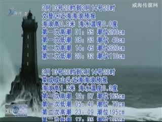海洋气象  2018-2-13