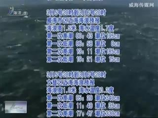 海洋气象 2018-3-5