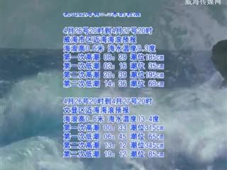 海洋气象2018-04-26