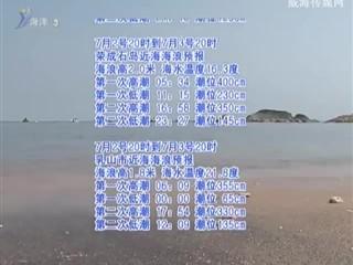 蓝色海洋 2018-7-2(19:25:17-20:49:17)